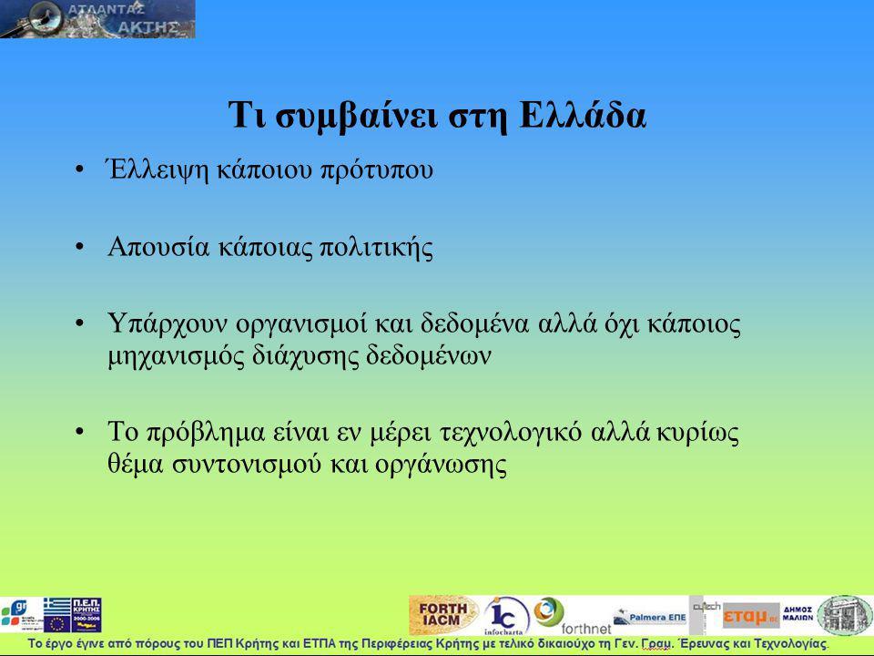 Τι συμβαίνει στη Ελλάδα Έλλειψη κάποιου πρότυπου Απουσία κάποιας πολιτικής Υπάρχουν οργανισμοί και δεδομένα αλλά όχι κάποιος μηχανισμός διάχυσης δεδομένων Το πρόβλημα είναι εν μέρει τεχνολογικό αλλά κυρίως θέμα συντονισμού και οργάνωσης