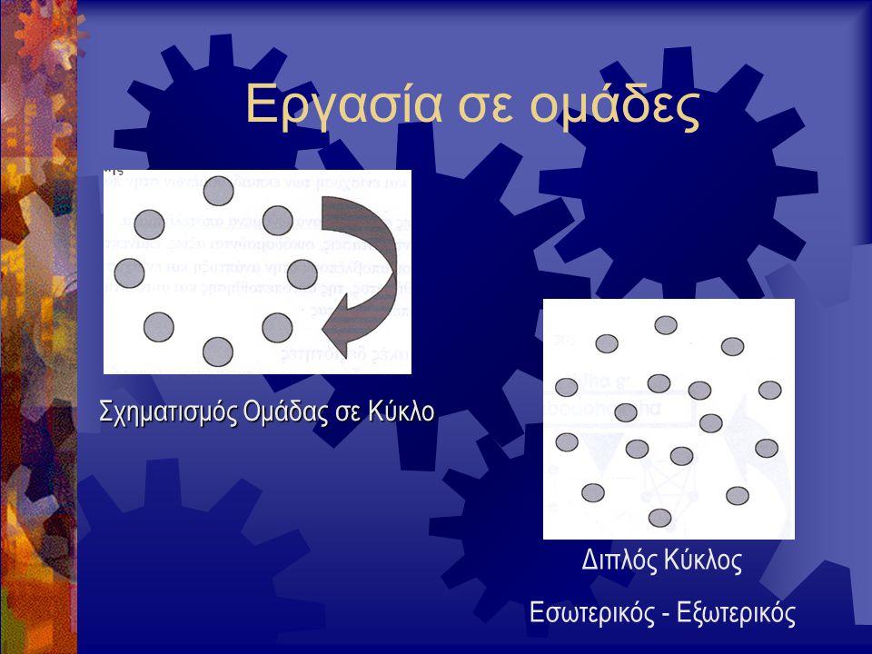 Εργασία σε ομάδες Σχηματισμός Ομάδας σε Κύκλο Διπλός Κύκλος Εσωτερικός - Εξωτερικός