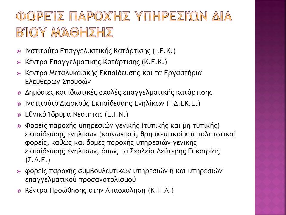  Ινστιτούτα Επαγγελματικής Κατάρτισης (Ι.Ε.Κ.)  Κέντρα Επαγγελματικής Κατάρτισης (Κ.Ε.Κ.)  Κέντρα Μεταλυκειακής Εκπαίδευσης και τα Εργαστήρια Ελευθ