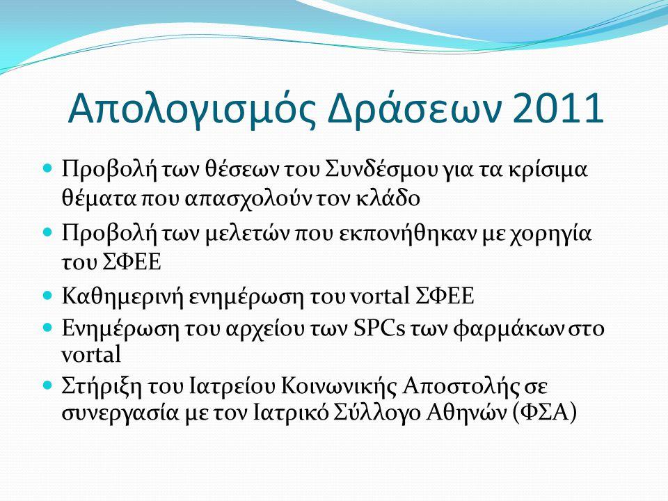 Απολογισμός Δράσεων 2011 Προβολή των θέσεων του Συνδέσμου για τα κρίσιμα θέματα που απασχολούν τον κλάδο Προβολή των μελετών που εκπονήθηκαν με χορηγί