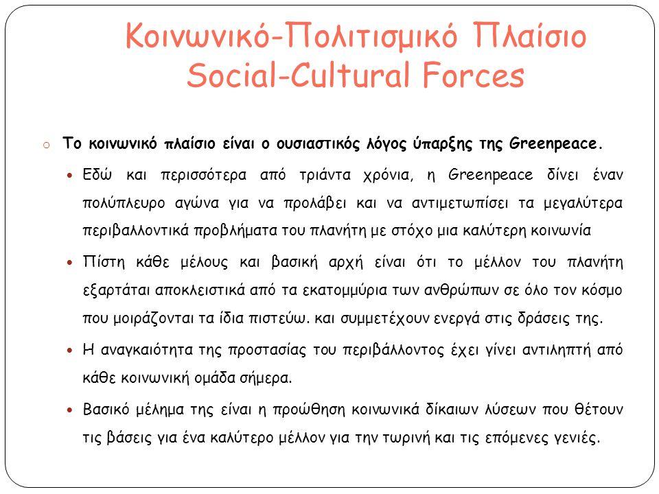Κοινωνικό-Πολιτισμικό Πλαίσιο Social-Cultural Forces o Το κοινωνικό πλαίσιο είναι ο ουσιαστικός λόγος ύπαρξης της Greenpeace.