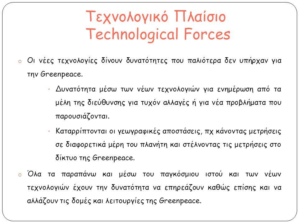 Τεχνολογικό Πλαίσιο Technological Forces o Οι νέες τεχνολογίες δίνουν δυνατότητες που παλιότερα δεν υπήρχαν για την Greenpeace.