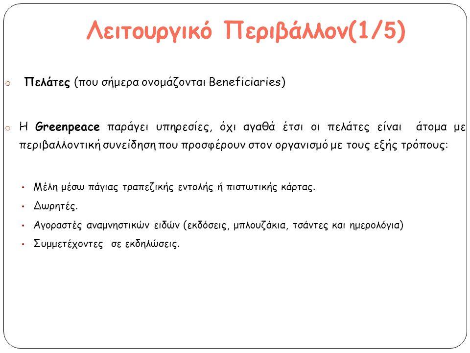 Λειτουργικό Περιβάλλον(2/ 5 ) o Ανταγωνιστικές ΜΚΟ Γεωγραφική διασπορά.