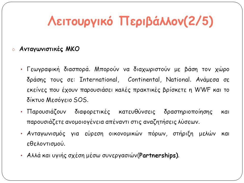 Λειτουργικό Περιβάλλον(3/ 5 ) o Συνεργάτες (Partnerships) Επιδίωξη κοινών στόχων target areas /groups Εθελοντισμός Συνεργασίες με ΜΚΟ ή άλλους οργανισμούς.