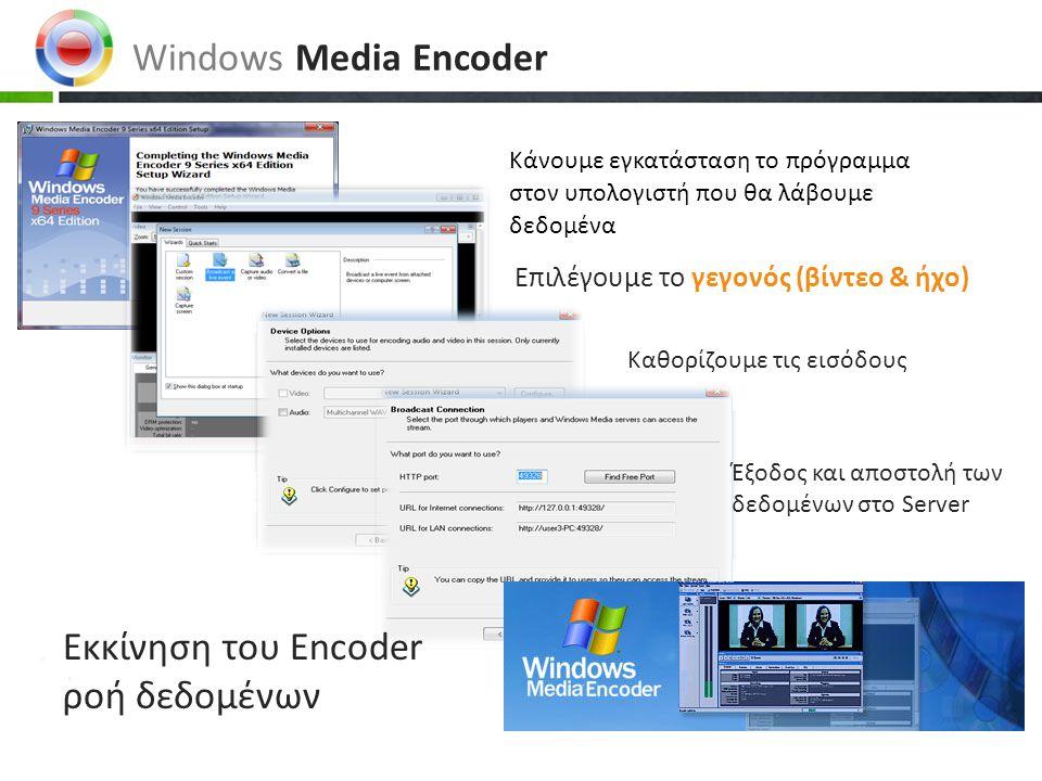 Επιλέγουμε το γεγονός (βίντεο & ήχο) Κάνουμε εγκατάσταση το πρόγραμμα στον υπολογιστή που θα λάβουμε δεδομένα Windows Media Encoder Καθορίζουμε τις εισόδους Έξοδος και αποστολή των δεδομένων στο Server Εκκίνηση του Encoder ροή δεδομένων