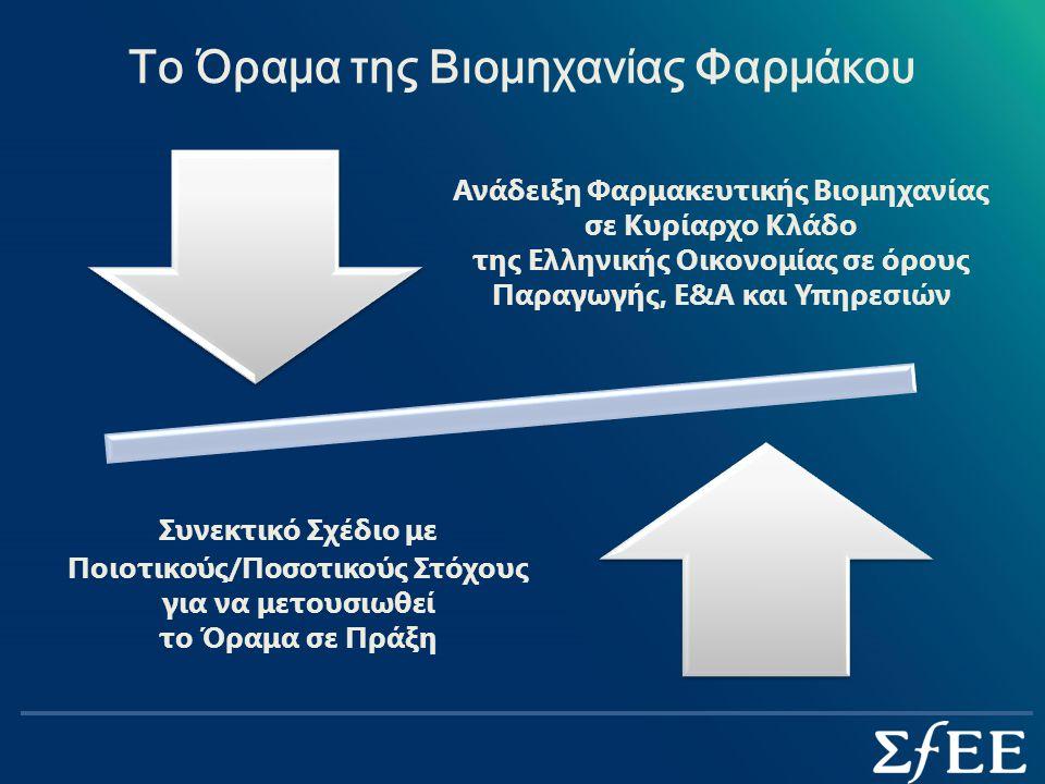 Το Όραμα της Βιομηχανίας Φαρμάκου Ανάδειξη Φαρμακευτικής Βιομηχανίας σε Κυρίαρχο Κλάδο της Ελληνικής Οικονομίας σε όρους Παραγωγής, Ε&Α και Υπηρεσιών Συνεκτικό Σχέδιο με Ποιοτικούς/Ποσοτικούς Στόχους για να μετουσιωθεί το Όραμα σε Πράξη