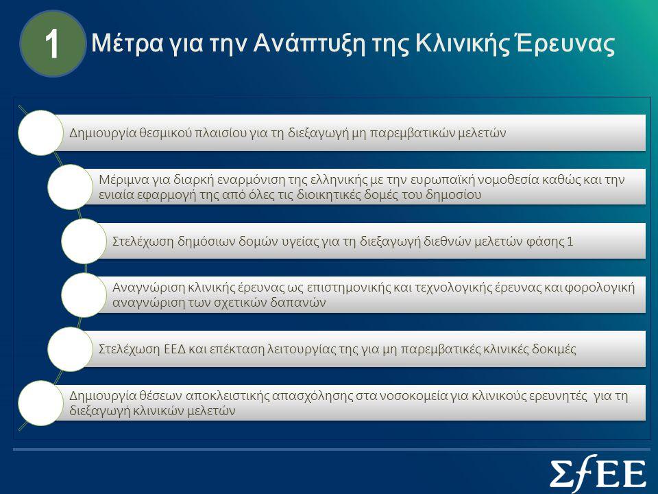 Μέτρα για την Ανάπτυξη της Κλινικής Έρευνας Δημιουργία θεσμικού πλαισίου για τη διεξαγωγή μη παρεμβατικών μελετών Μέριμνα για διαρκή εναρμόνιση της ελληνικής με την ευρωπαϊκή νομοθεσία καθώς και την ενιαία εφαρμογή της από όλες τις διοικητικές δομές του δημοσίου Στελέχωση δημόσιων δομών υγείας για τη διεξαγωγή διεθνών μελετών φάσης 1 Αναγνώριση κλινικής έρευνας ως επιστημονικής και τεχνολογικής έρευνας και φορολογική αναγνώριση των σχετικών δαπανών Στελέχωση ΕΕΔ και επέκταση λειτουργίας της για μη παρεμβατικές κλινικές δοκιμές Δημιουργία θέσεων αποκλειστικής απασχόλησης στα νοσοκομεία για κλινικούς ερευνητές για τη διεξαγωγή κλινικών μελετών 1