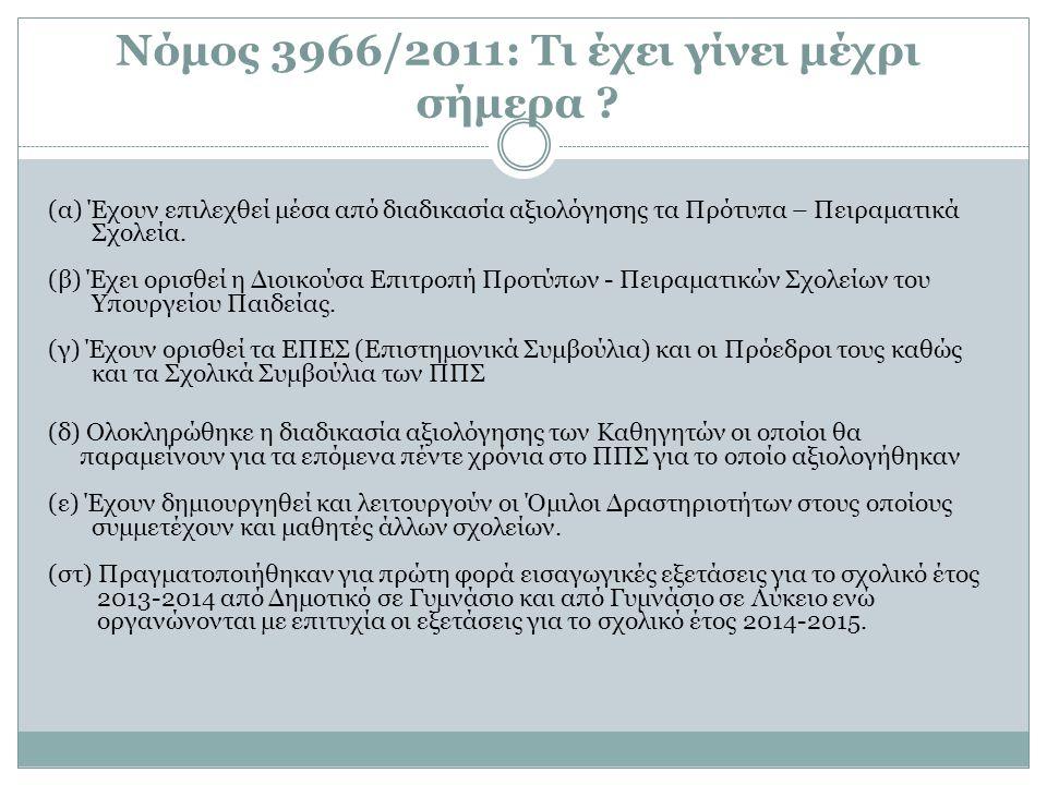 Νόμος 3966/2011: Τι έχει γίνει μέχρι σήμερα .