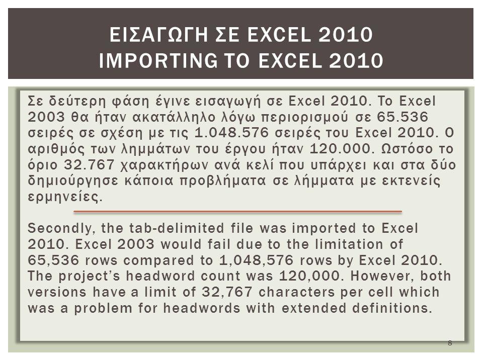 Σε δεύτερη φάση έγινε εισαγωγή σε Excel 2010.