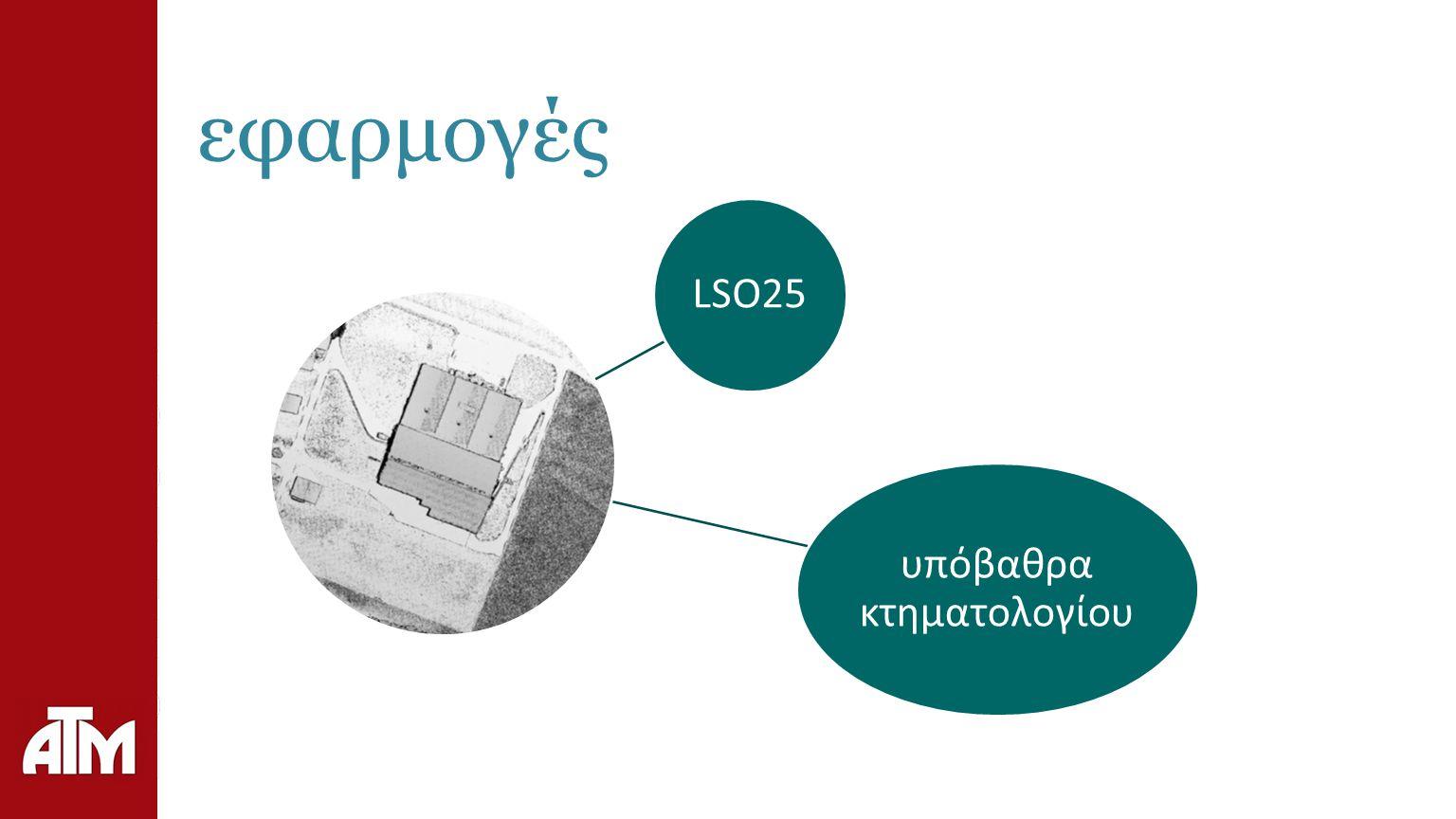 εφαρμογές LSO25 υπόβαθρα κτηματολογίου