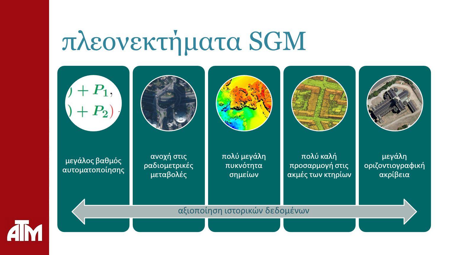 πλεονεκτήματα SGM μεγάλος βαθμός αυτοματοποίησης ανοχή στις ραδιομετρικές μεταβολές πολύ μεγάλη πυκνότητα σημείων πολύ καλή προσαρμογή στις ακμές των κτηρίων μεγάλη οριζοντιογραφική ακρίβεια αξιοποίηση ιστορικών δεδομένων