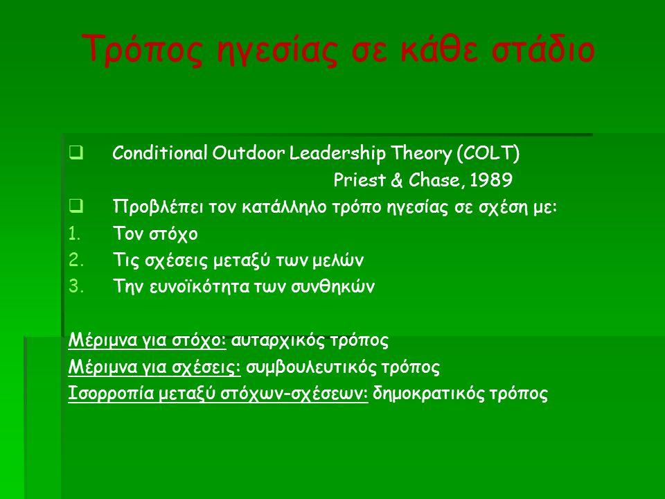 Τρόπος ηγεσίας σε κάθε στάδιο   Conditional Outdoor Leadership Theory (COLT) Priest & Chase, 1989   Προβλέπει τον κατάλληλο τρόπο ηγεσίας σε σχέση με: 1.