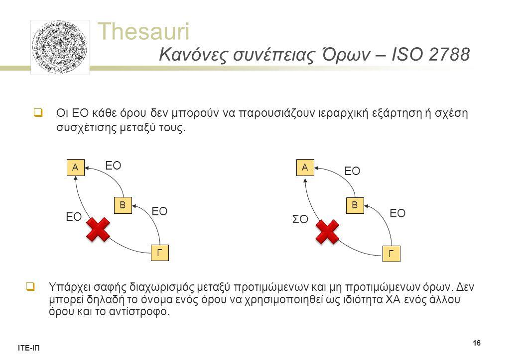 Thesauri ΙΤΕ-ΙΠ Κανόνες συνέπειας Όρων – ISO 2788  Οι ΕΟ κάθε όρου δεν μπορούν να παρουσιάζουν ιεραρχική εξάρτηση ή σχέση συσχέτισης μεταξύ τους.
