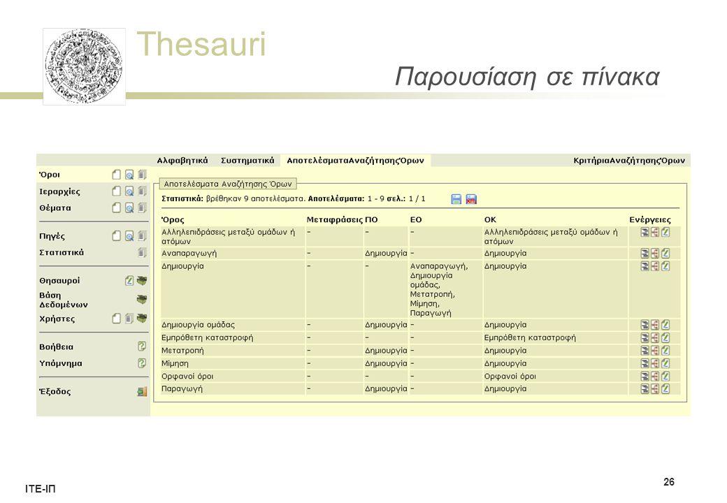 Thesauri ΙΤΕ-ΙΠ Παρουσίαση σε πίνακα 26