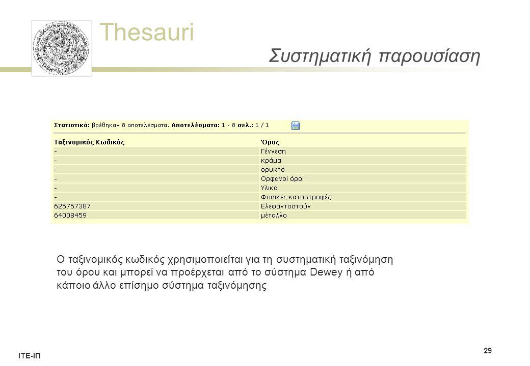 Thesauri ΙΤΕ-ΙΠ Συστηματική παρουσίαση 29 Ο ταξινομικός κωδικός χρησιμοποιείται για τη συστηματική ταξινόμηση του όρου και μπορεί να προέρχεται από το σύστημα Dewey ή από κάποιο άλλο επίσημο σύστημα ταξινόμησης
