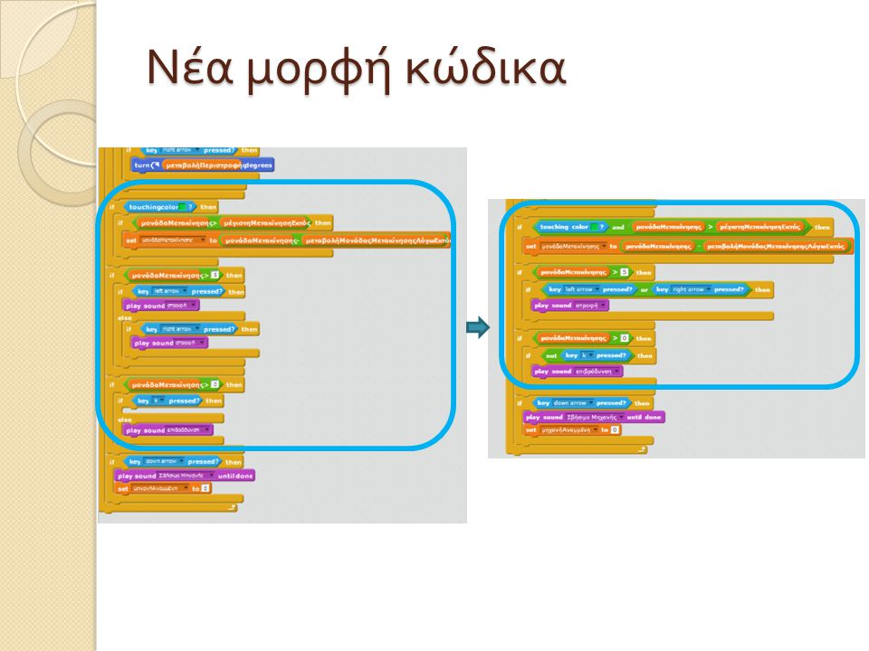 Νέα μορφή κώδικα