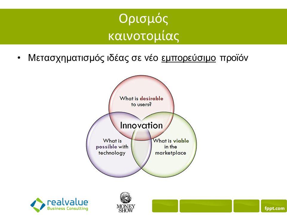 Ορισμός καινοτομίας Μετασχηματισμός ιδέας σε νέο εμπορεύσιμο προϊόν
