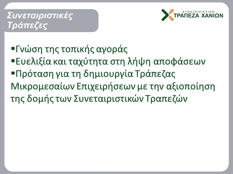  Ενδιάμεσος Φορέας Διαχείρισης πράξεων κρατικών ενισχύσεων στα πλαίσια του ΕΣΠΑ  Σημείο ενημέρωσης & παραλαβής προτάσεων του Επιχειρησιακού Προγράμματος «Ανταγωνιστικότητα – Επιχειρηματικότητα 2007-2013 στα πλαίσια της συνεργασίας με τον ΕΦΕΠΑΕ  Συνεργασία με την Ε.Τ.Ε.Α.Ν.