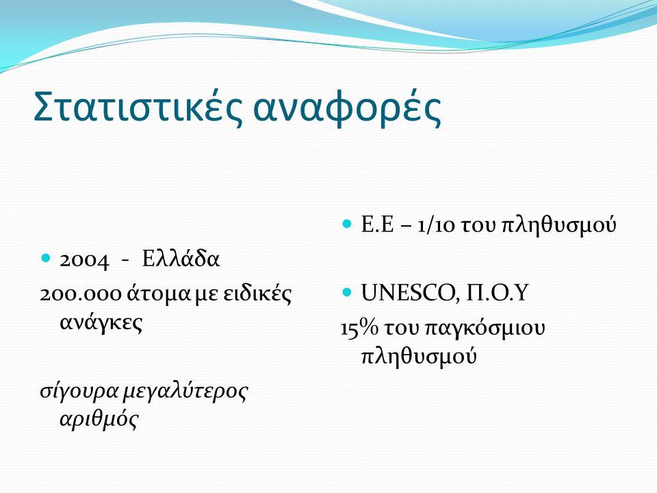 Στατιστικές αναφορές 2004 - Ελλάδα 200.000 άτομα με ειδικές ανάγκες σίγουρα μεγαλύτερος αριθμός Ε.Ε – 1/10 του πληθυσμού UNESCO, Π.Ο.Υ 15% του παγκόσμιου πληθυσμού