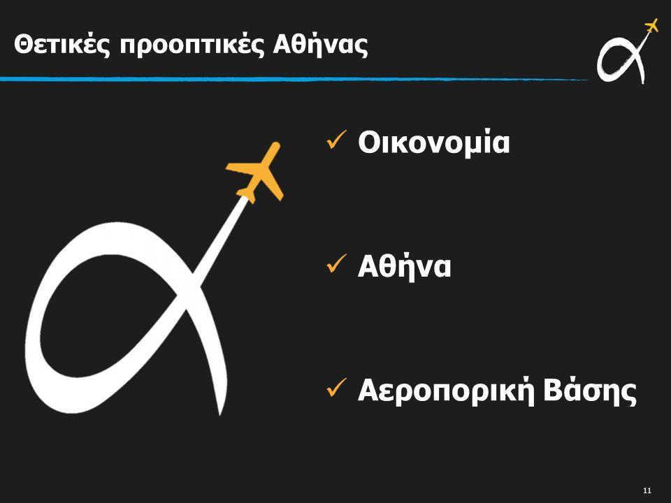 Θετικές προοπτικές Αθήνας Οικονομία Αθήνα Αεροπορική Βάσης 11
