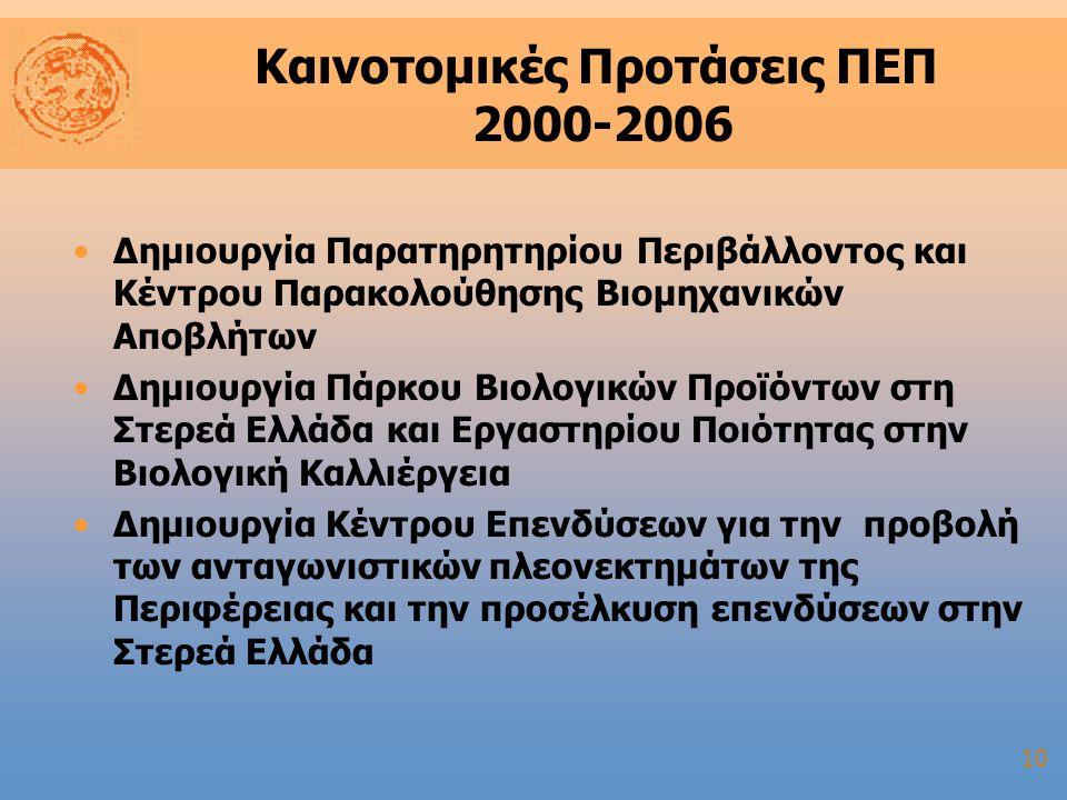10 Καινοτομικές Προτάσεις ΠΕΠ 2000-2006 Δημιουργία Παρατηρητηρίου Περιβάλλοντος και Κέντρου Παρακολούθησης Βιομηχανικών Αποβλήτων Δημιουργία Πάρκου Βιολογικών Προϊόντων στη Στερεά Ελλάδα και Εργαστηρίου Ποιότητας στην Βιολογική Καλλιέργεια Δημιουργία Κέντρου Επενδύσεων για την προβολή των ανταγωνιστικών πλεονεκτημάτων της Περιφέρειας και την προσέλκυση επενδύσεων στην Στερεά Ελλάδα