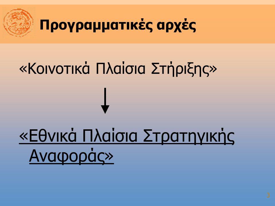 3 Προγραμματικές αρχές «Κοινοτικά Πλαίσια Στήριξης» «Εθνικά Πλαίσια Στρατηγικής Αναφοράς»