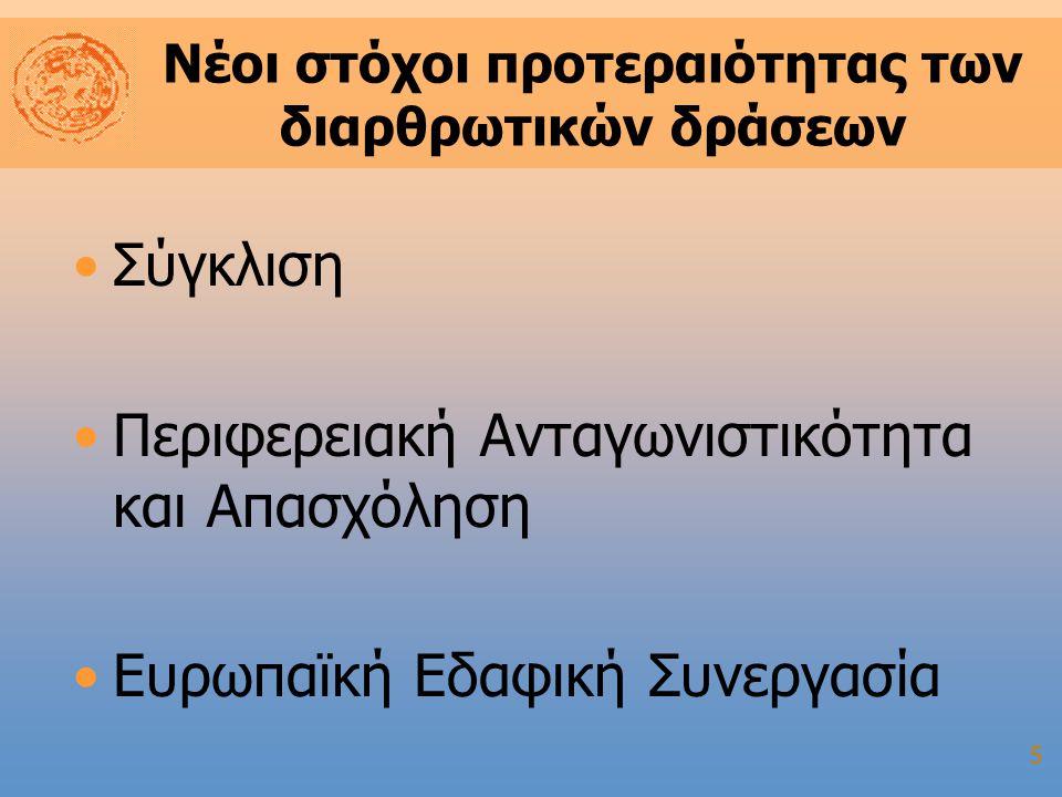 5 Νέοι στόχοι προτεραιότητας των διαρθρωτικών δράσεων Σύγκλιση Περιφερειακή Ανταγωνιστικότητα και Απασχόληση Ευρωπαϊκή Εδαφική Συνεργασία