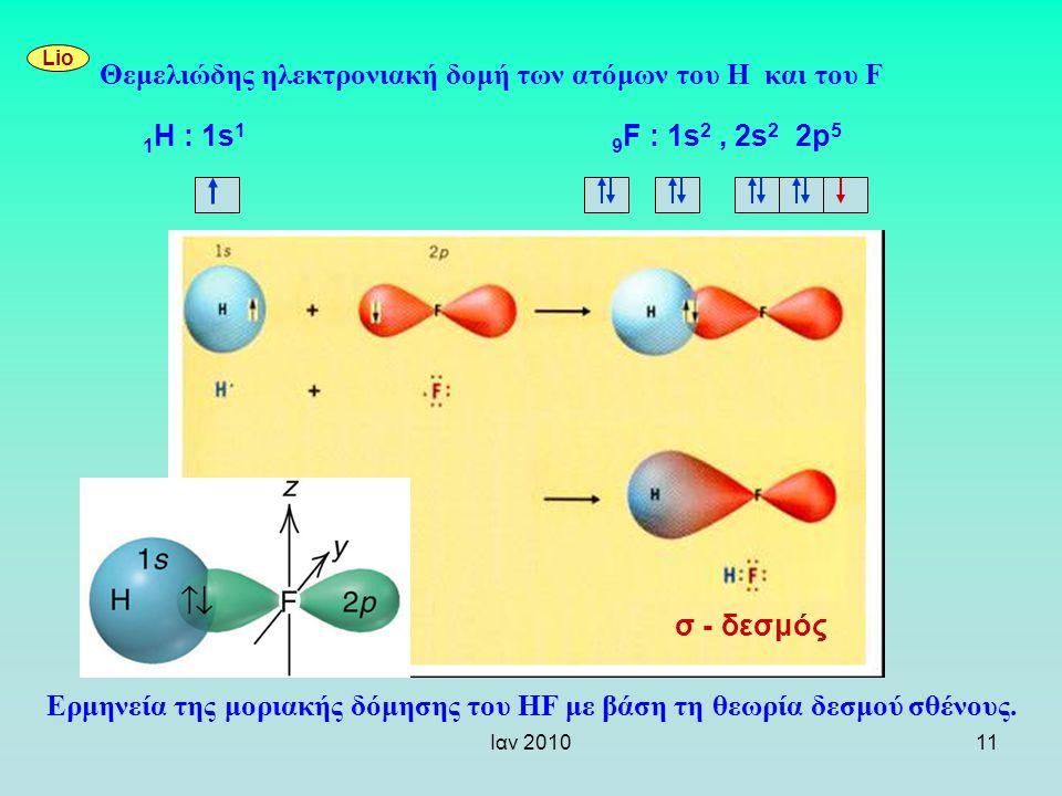 Ιαν 201011 Ερμηνεία της μοριακής δόμησης του HF με βάση τη θεωρία δεσμού σθένους. Lio Θεμελιώδης ηλεκτρονιακή δομή των ατόμων του Η και του F 1 Η : 1s