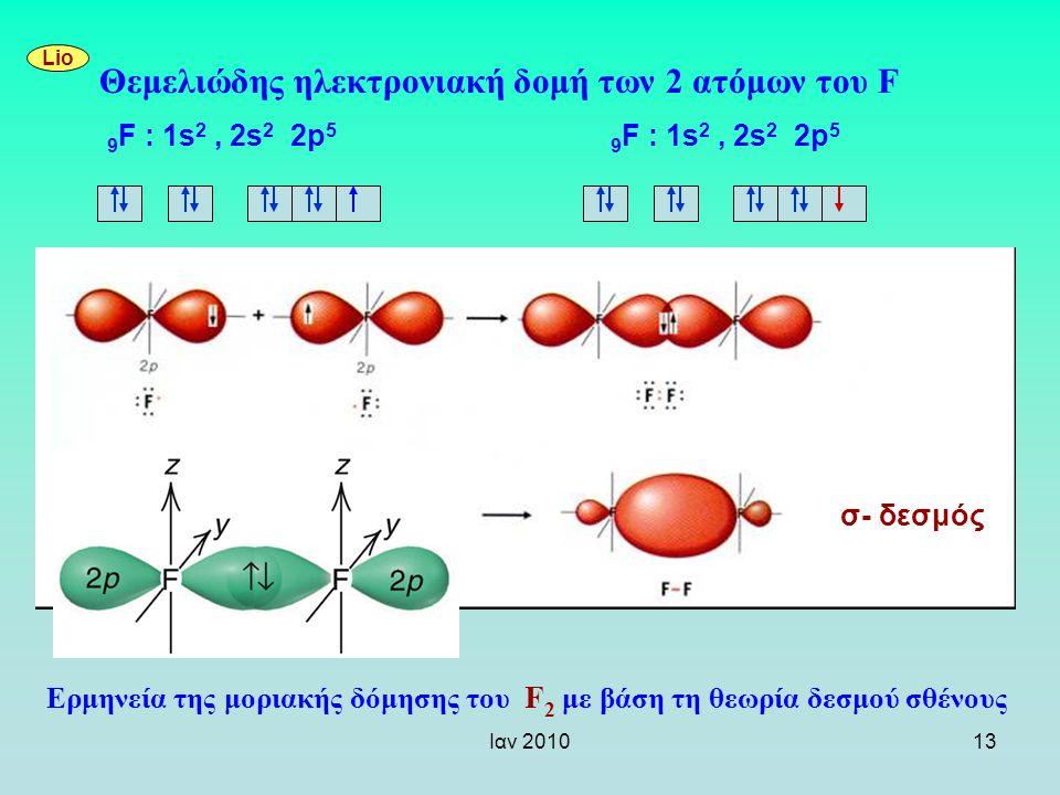 Ιαν 201013 Ερμηνεία της μοριακής δόμησης του F 2 με βάση τη θεωρία δεσμού σθένους Lio Θεμελιώδης ηλεκτρονιακή δομή των 2 ατόμων του F 9 F : 1s 2, 2s 2