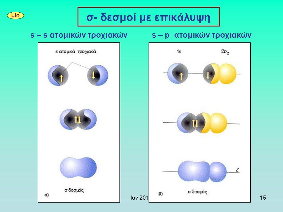 Ιαν 201015 σ- δεσμοί με επικάλυψη s – s ατoμικών τροχιακώνs – p ατoμικών τροχιακών Lio