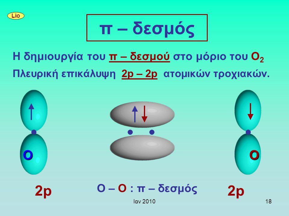Ιαν 201018 π – δεσμός Η δημιουργία του π – δεσμού στο μόριο του Ο 2 Πλευρική επικάλυψη 2p – 2p ατομικών τροχιακών. OO 2p2p2p2p O – Ο : π – δεσμός Lio