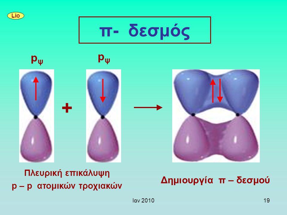 Ιαν 201019 Lio π- δεσμός Πλευρική επικάλυψη p – p ατομικών τροχιακών Δημιουργία π – δεσμού + pψpψ pψpψ