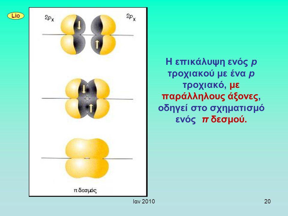 Ιαν 201020 Η επικάλυψη ενός p τροχιακού με ένα p τροχιακό, με παράλληλους άξονες, οδηγεί στο σχηματισμό ενός π δεσμού. Lio
