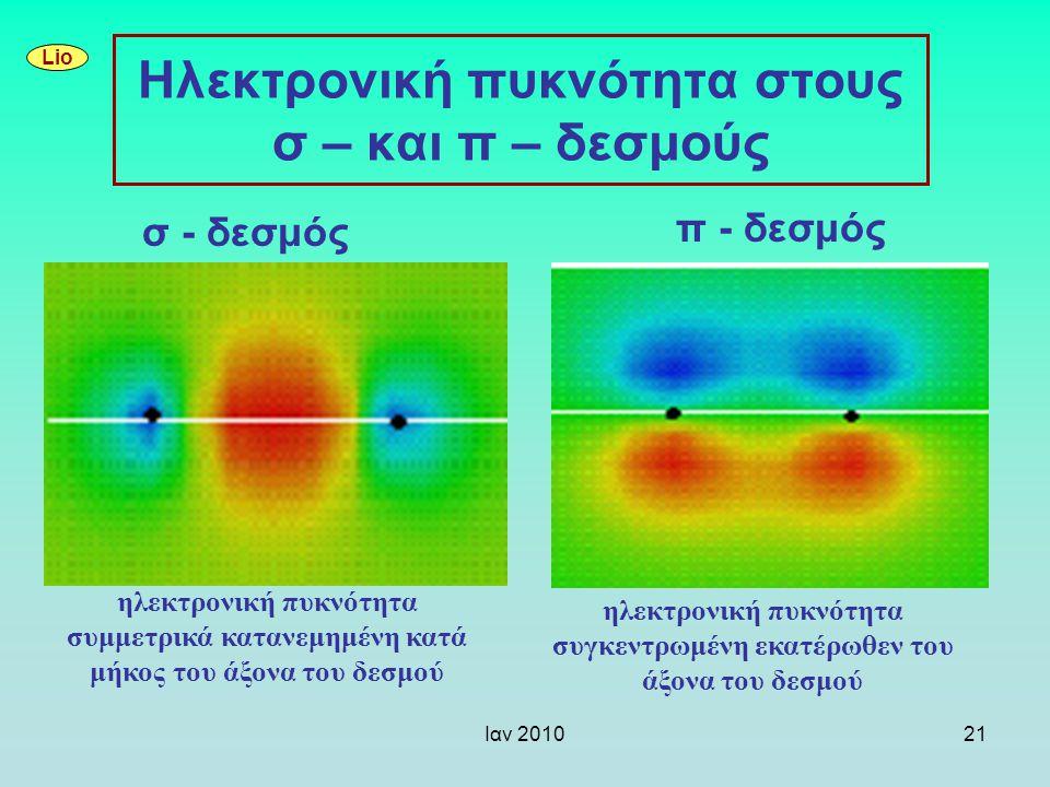 Ιαν 201021 Ηλεκτρονική πυκνότητα στους σ – και π – δεσμούς σ - δεσμός ηλεκτρονική πυκνότητα συμμετρικά κατανεμημένη κατά μήκος του άξονα του δεσμού ηλ