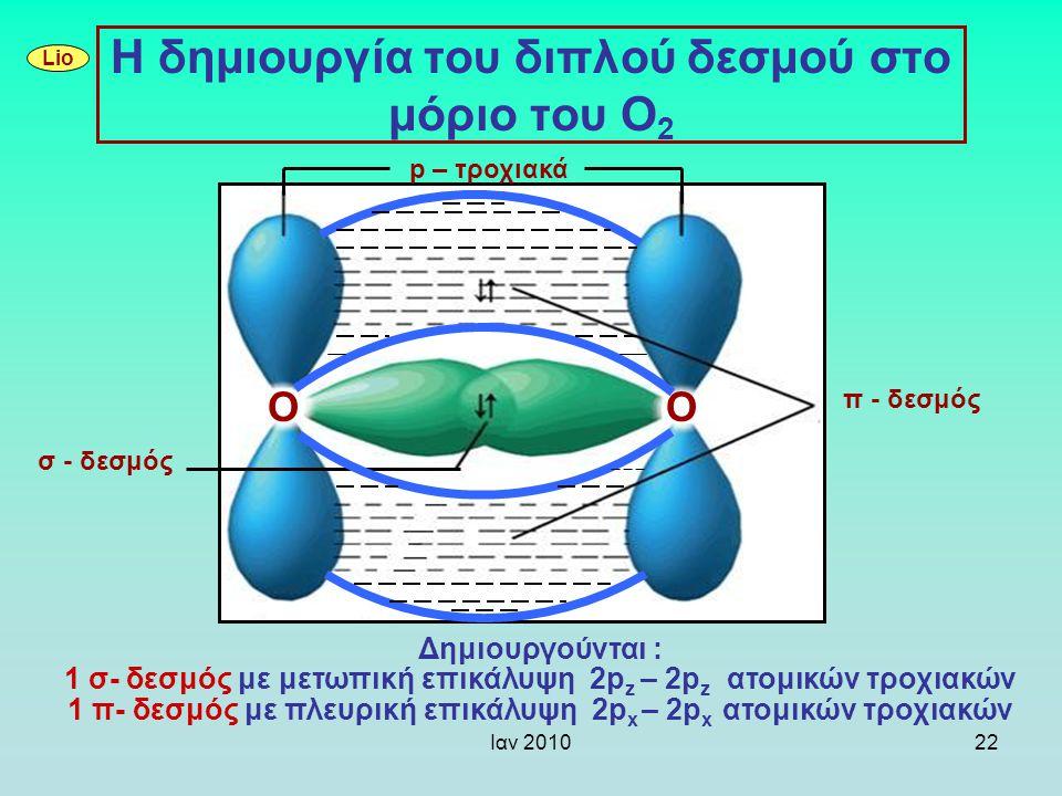 Ιαν 201022 Η δημιουργία του διπλού δεσμού στο μόριο του Ο 2 Δημιουργούνται : 1 σ- δεσμός με μετωπική επικάλυψη 2p z – 2p z ατομικών τροχιακών 1 π- δεσ