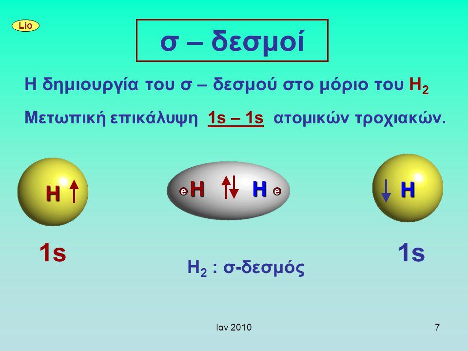 Ιαν 20107 σ – δεσμοί Η δημιουργία του σ – δεσμού στο μόριο του H 2 Μετωπική επικάλυψη 1s – 1s ατομικών τροχιακών. Η Η Lio 1s H 2 : σ-δεσμός ΗΗ ee