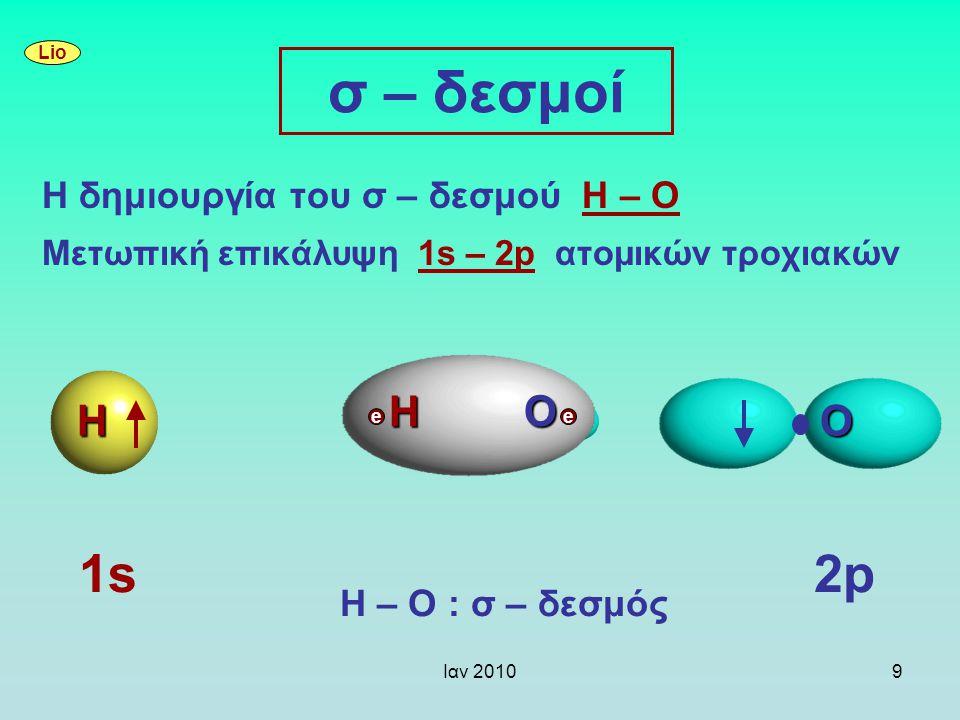 Ιαν 20109 σ – δεσμοί Η δημιουργία του σ – δεσμού Η – Ο Mετωπική επικάλυψη 1s – 2p ατομικών τροχιακών ΗΟ Lio 1s2p2p Η – Ο : σ – δεσμός Η Ο ee