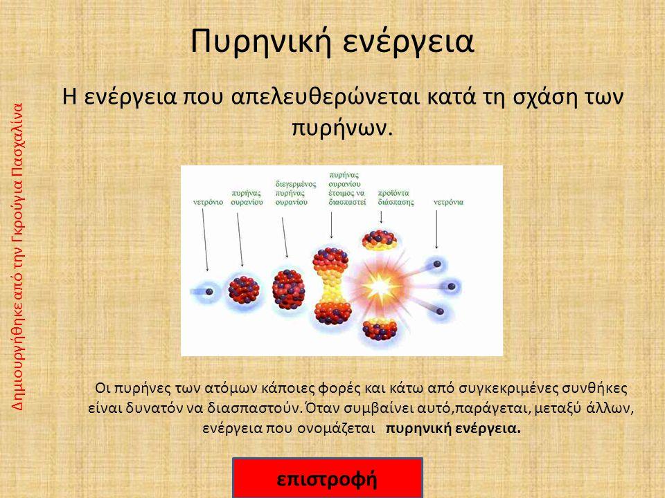 Πυρηνική ενέργεια Η ενέργεια που απελευθερώνεται κατά τη σχάση των πυρήνων.