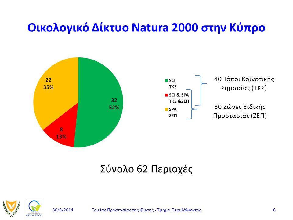 Οικολογικό Δίκτυο Natura 2000 στην Κύπρο 40 Τόποι Κοινοτικής Σημασίας (ΤΚΣ) 30 Ζώνες Ειδικής Προστασίας (ΖΕΠ) Σύνολο 62 Περιοχές 30/8/20146Τομέας Προσ