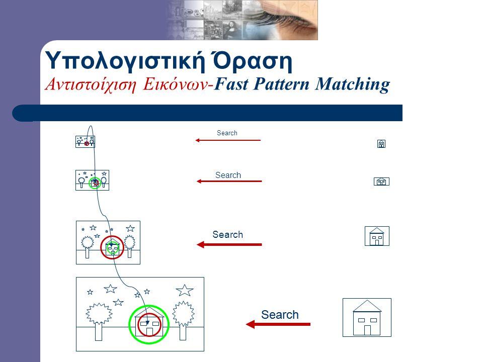 Υπολογιστική Όραση Αντιστοίχιση Εικόνων-Pattern Matching Αρχική Εικόνα Pattern Search Λύσαμε το πρόβλημα, αλλά το υπολογιστικό κόστος; Μήπως υπάρχει κάποια εναλλακτική λύση;