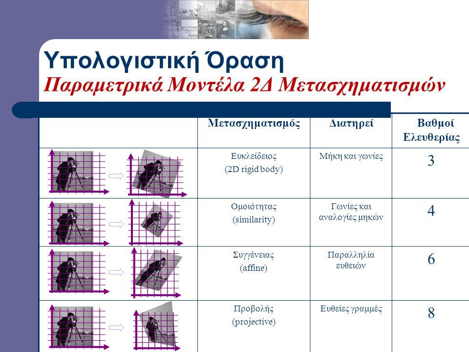 Παραδείγματα: Υπολογιστική Όραση Παραμόρφωση Εικόνων-Παραμετρικά Μοντέλα