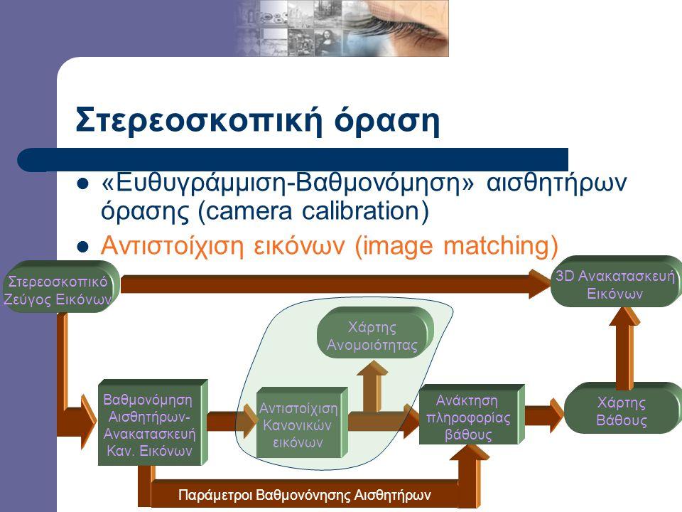 Μέθοδοι Βελτιστοποίησης Μέθοδοι πλήρους αναζήτησης (full search) – Αναλυτική αναζήτηση των n παραμέτρων στον n-D χώρο – Υψηλό υπολογιστικό κόστος – Πεπερασμένη ακρίβεια – Αντιστάθμιση μεγάλων μετατοπίσεων Μέθοδοι βασισμένες στην κλίση της έντασης των εικόνων (gradient-based) – Μεγαλύτερη ακρίβεια (θεωρητικά ίση με το eps της μηχανής) – Μικρό υπολογιστικό κόστος – Δυνατότητα επαναληπτικού σχήματος εγκλωβισμός – Αδυναμία διαχείρισης μεγάλων μετατοπίσεων Χρήση πυραμιδικού σχήματος Υβριδικές μέθοδοι