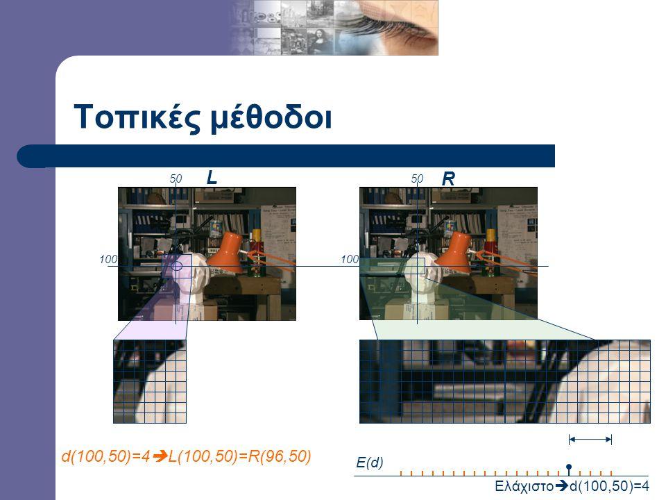 Μέθοδοι Στερεοσκοπικής Αντιστοίχισης Τοπικές μέθοδοι (pixel-wise) – Απαραίτητη χρήση παραθύρου (window-based) – Επιλογή αντίστοιχου σημείου από πολλά υποψήφια (winner takes all) Ημι-ολικές μέθοδοι – Δυναμικός προγραμματισμός (row by row) – Αναζήτηση βέλτιστου μονοπατιού στο επίπεδο Ολικές μέθοδοι – Αναζήτηση βέλτιστης επιφάνειας στο χώρο ανομοιότητας (disparity space image) Χάρτης Ανομοιότητας Ομαλότητα (-) (+) Ακρίβεια (+) (-) Πολυπλοκότητα (+) (-)