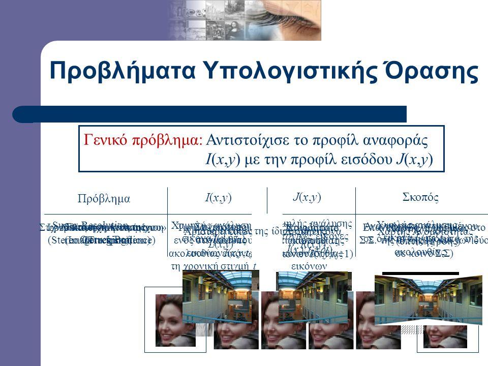 Αντιστοίχιση με χρήση Χαρακτηριστικών (Features) Εντοπισμός Χαρακτηριστικών στις δύο εικόνες Εύρεση Αντίστοιχων Χαρακτηριστικών Χρήση των Αντίστοιχων σημείων για Στοίχιση Υπολογιστική Όραση Feature Based- Σύνθεση Πανοράματος