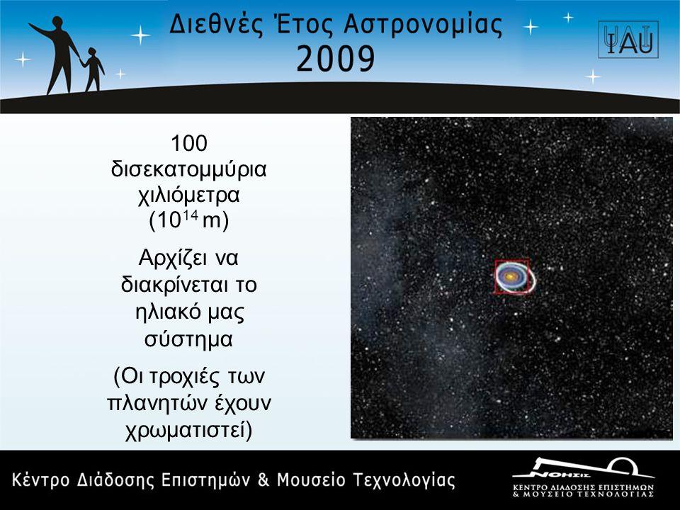 100 δισεκατομμύρια χιλιόμετρα (10 14 m) Αρχίζει να διακρίνεται το ηλιακό μας σύστημα (Οι τροχιές των πλανητών έχουν χρωματιστεί)
