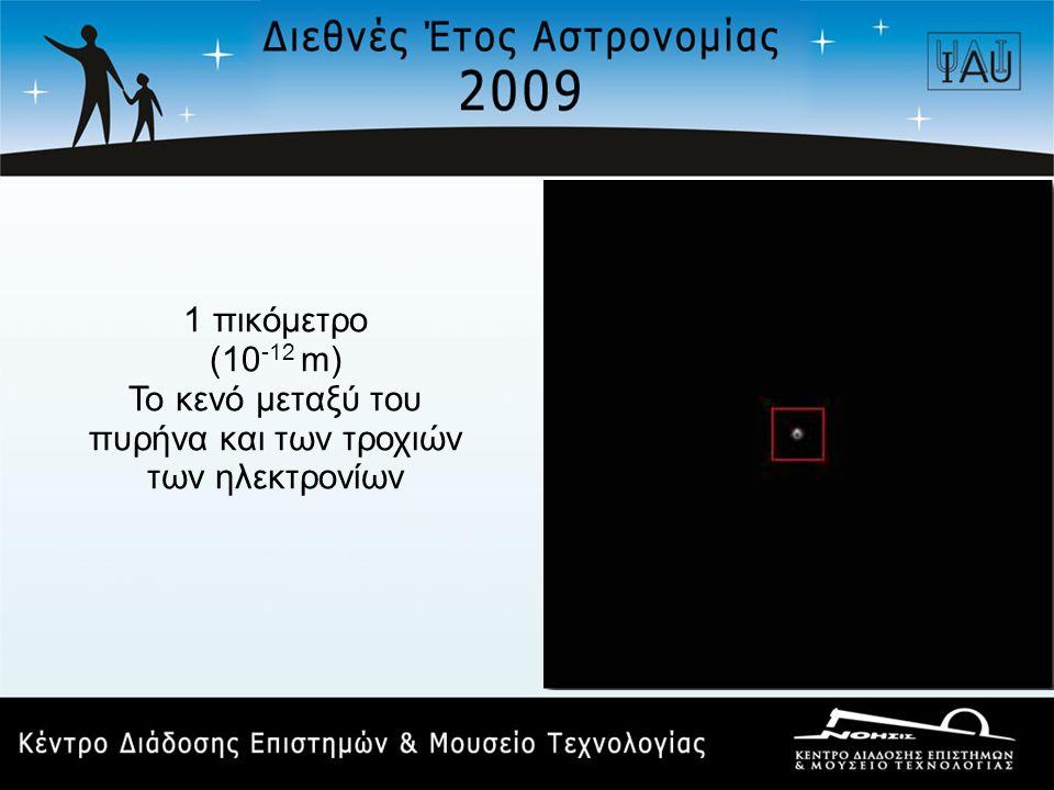 1 πικόμετρο (10 -12 m) Το κενό μεταξύ του πυρήνα και των τροχιών των ηλεκτρονίων