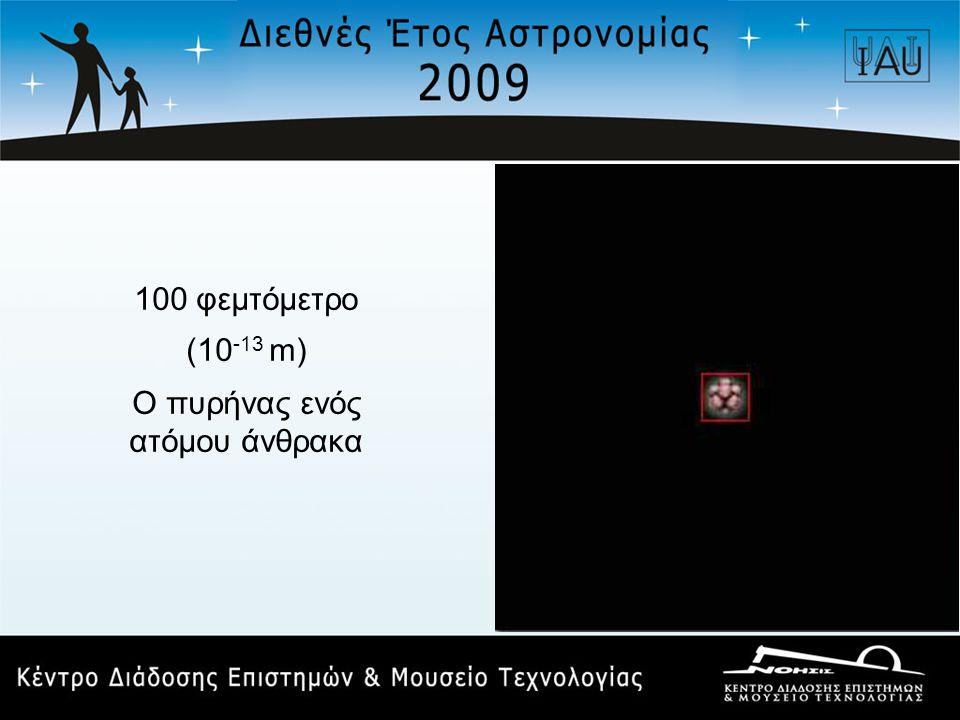 100 φεμτόμετρο (10 -13 m) Ο πυρήνας ενός ατόμου άνθρακα