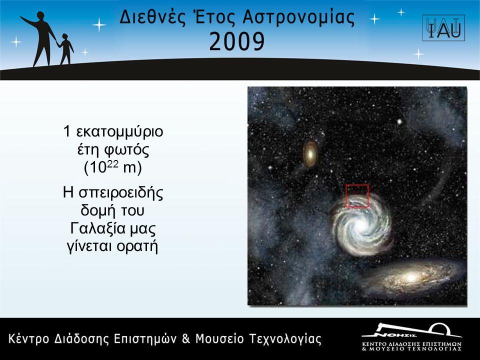 100 εκατομμύρια χιλιόμετρα (10 11 m) Οι τροχιές της Αφροδίτης, της Γης και του Άρη