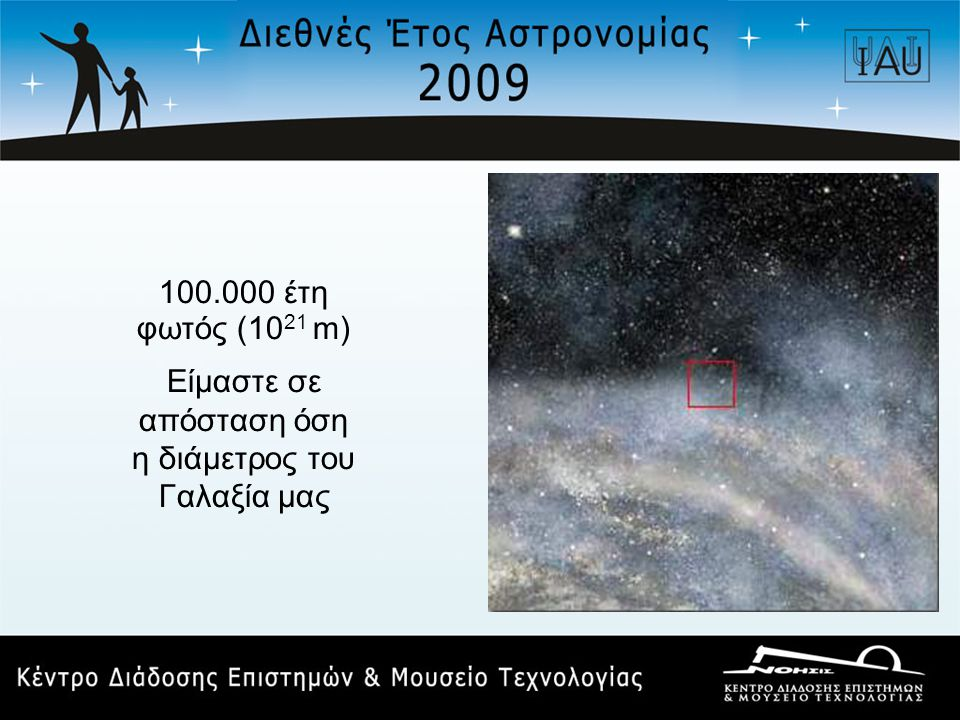 10 εκατομμύρια χιλιόμετρα (10 10 m) Διακρίνεται η Γη, μέρος από την τροχιά της καθώς και η τροχιά της Σελήνης