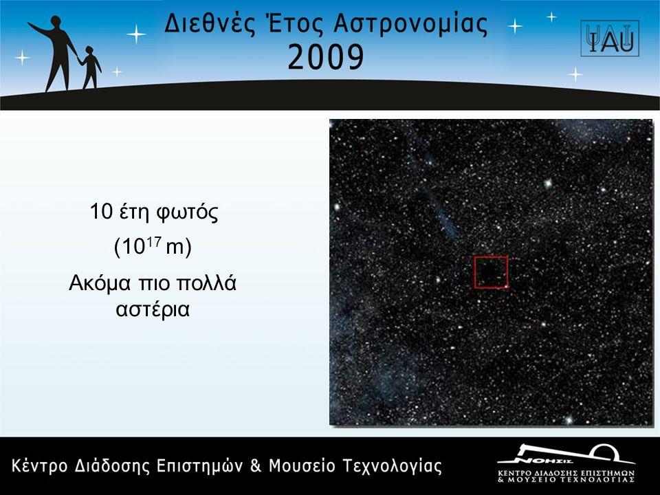 1 έτος φωτός (10 16 m) Στο κέντρο του τετραγώνου ο Ήλιος μας είναι το λαμπρότερο αστέρι